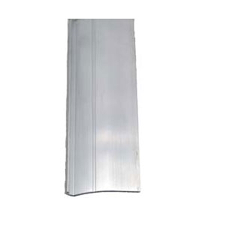 Picture for category Door Screw Cover