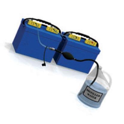 Picture of Flow-Rite Pro-Fill (TM) Pro-Fill/Qwik-Fill Hand Pump RV-2020 19-0703